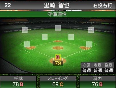 【プロスピA】11/27遂にOB第2弾が登場!長島、権藤など強力な選手多数!2019Series2: