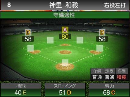 【プロスピA】2019Series2:神里和毅選手のステータス&評価