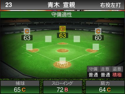 【プロスピA】2019Series2:青木宣親選手のステータス&評価