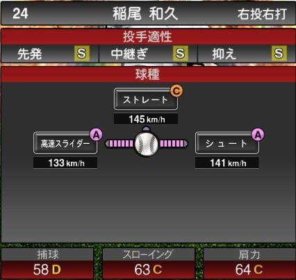 【プロスピA】2019Series2:稲尾和久選手のステータス&評価