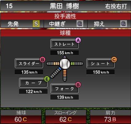 【プロスピA】2019Series2:黒田博樹選手のステータス&評価