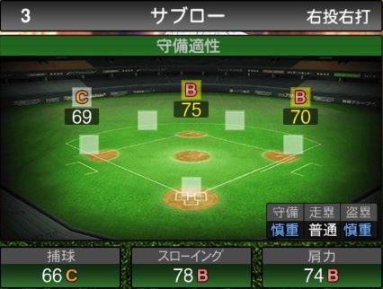 【プロスピA】2019Series2:サブロー選手のステータス&評価
