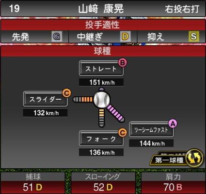 【プロスピA】2019Series2:山崎康晃選手のステータス&評価