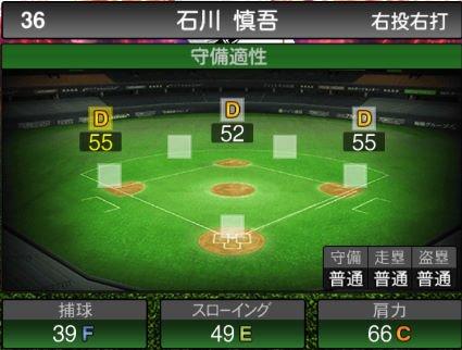 【プロスピA】2019Series2:石川慎吾選手のステータス&評価