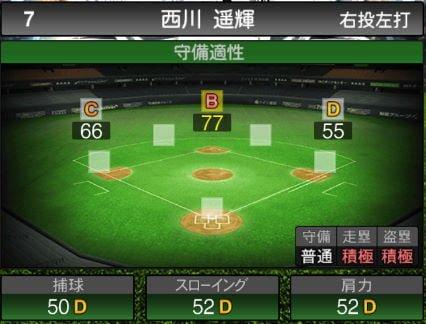 【プロスピA】2019Series2:西川遥輝選手のステータス&評価