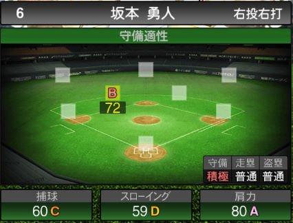 【プロスピA】2019Series2:坂本勇人選手のステータス&評価