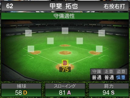 【プロスピA】2019Series2:甲斐拓也選手のステータス&評価