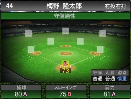 【プロスピA】2019Series2:梅野隆太郎選手のステータス&評価