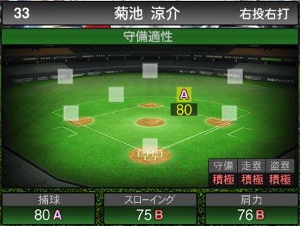 【プロスピA】2019Series2:菊池涼介選手のステータス&評価