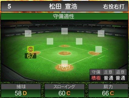 【プロスピA】2020Series1:松田宣浩選手のステータス&評価