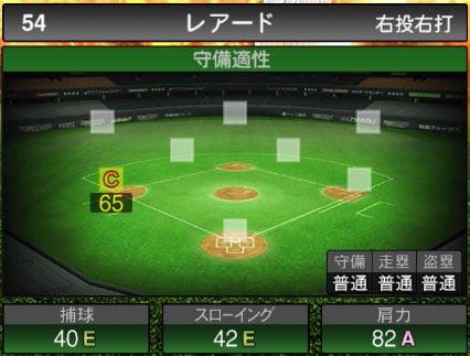 【プロスピA】2020Series1:レアード選手のステータス&評価