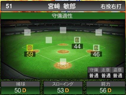 【プロスピA】2020Series1:宮﨑敏郎選手のステータス&評価