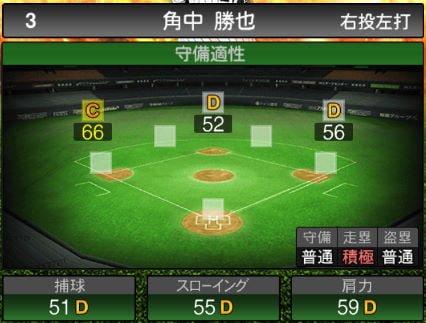【プロスピA】2020Series1:角中勝也選手のステータス&評価