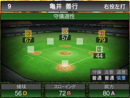 【プロスピA】2020Series1:亀井善行選手のステータス&評価