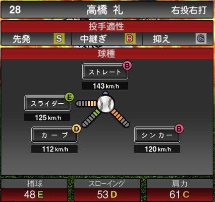 【プロスピA】2020Series1:高橋礼選手のステータス&評価