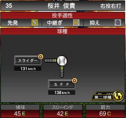 【プロスピA】2020Series1:桜井俊貴選手のステータス&評価