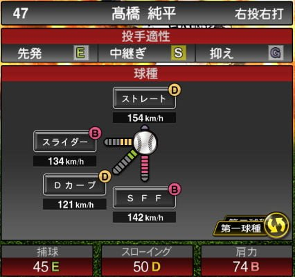 【プロスピA】2020Series1:高橋純平選手のステータス&評価