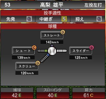 【プロスピA】2020Series1:高梨雄平選手のステータス&評価