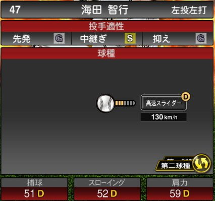 【プロスピA】2020Series1:海田智行選手のステータス&評価