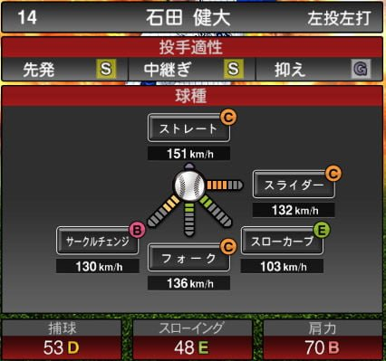 【プロスピA】2020Series1:石田健大選手のステータス&評価