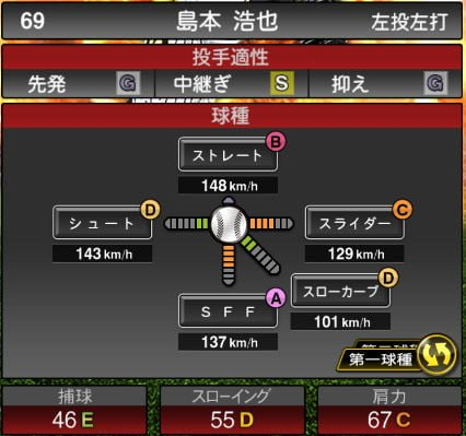 【プロスピA】2020Series1:島本浩也選手のステータス&評価