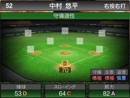 【プロスピA】2020Series1:中村悠平選手のステータス&評価