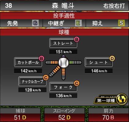 【プロスピA】2020Series1:森唯斗選手のステータス&評価