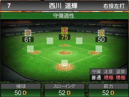 【プロスピA】2020Series1:西川遥輝選手のステータス&評価
