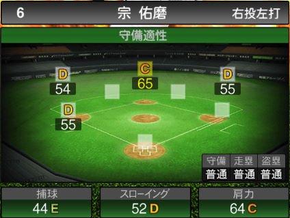 【プロスピA】2020Series1:宗佑磨選手のステータス&評価