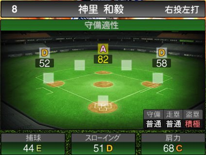 【プロスピA】2020Series1:神里和毅選手のステータス&評価