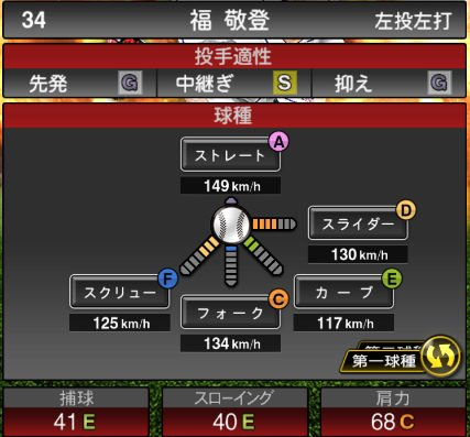 【プロスピA】2020Series1:福敬登選手のステータス&評価