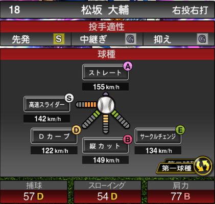 【プロスピA】2020Series1:松坂大輔選手のステータス&評価