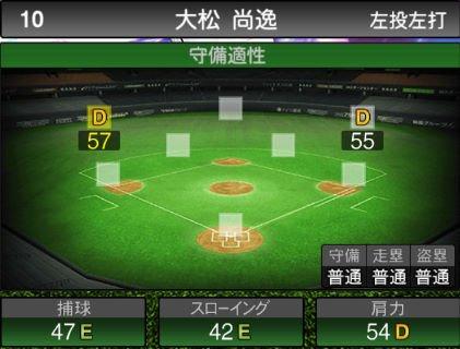 【プロスピA】2020Series1:大松尚逸選手のステータス&評価