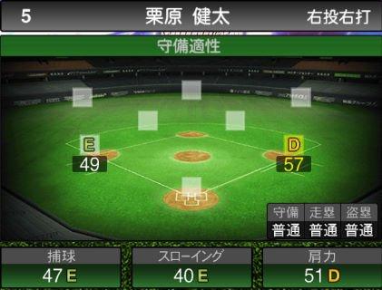 【プロスピA】2020Series1:栗原健太選手のステータス&評価