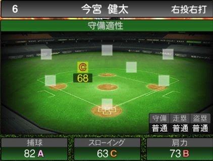【プロスピA】2020Series1:今宮健太選手のステータス&評価