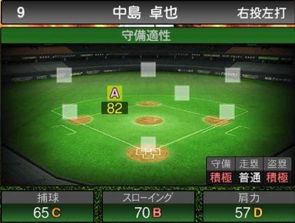 【プロスピA】2020Series1:中島卓也選手のステータス&評価