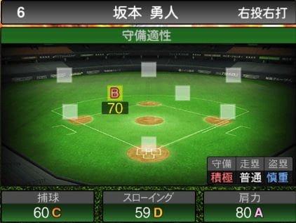 【プロスピA】2020Series1:坂本勇人選手のステータス&評価