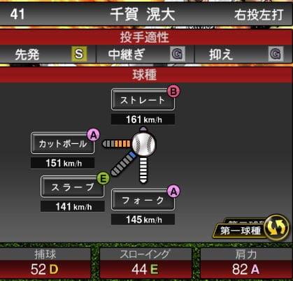 【プロスピA】2020Series1:千賀滉大選手のステータス&評価