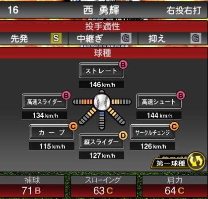 【プロスピA】2020Series1:西勇輝選手のステータス&評価