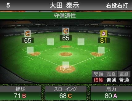 【プロスピA】2020Series1:大田泰示選手のステータス&評価