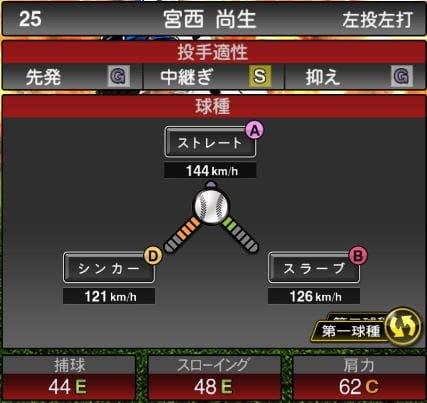 【プロスピA】2020Series1:宮西尚生選手のステータス&評価