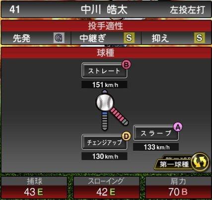 【プロスピA】2020Series1:中川皓太選手のステータス&評価