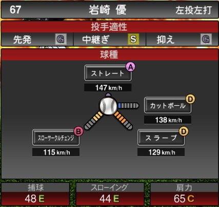 【プロスピA】2020Series1:岩崎優選手のステータス&評価