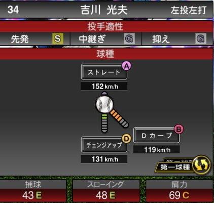 【プロスピA】2020Series1:吉川光夫選手のステータス&評価