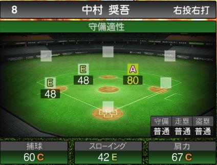 【プロスピA】2020Series1:中村選手のステータス&評価