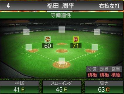 【プロスピA】2020Series1:福田選手のステータス&評価
