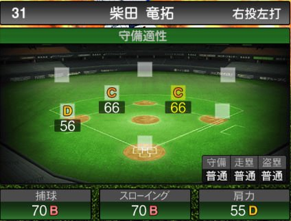 【プロスピA】2020Series1:柴田選手のステータス&評価