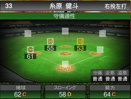 【プロスピA】2020Series1:糸原選手のステータス&評価