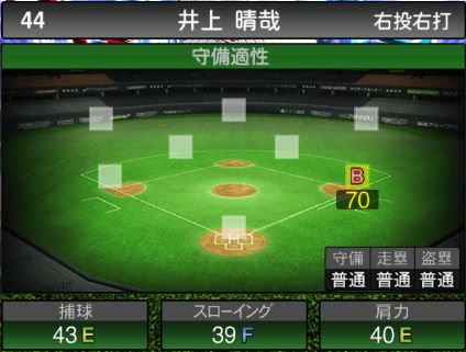 【プロスピA】2020Series1:井上晴哉選手のステータス&評価