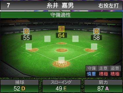 【プロスピA】2020Series1:糸井嘉男選手のステータス&評価